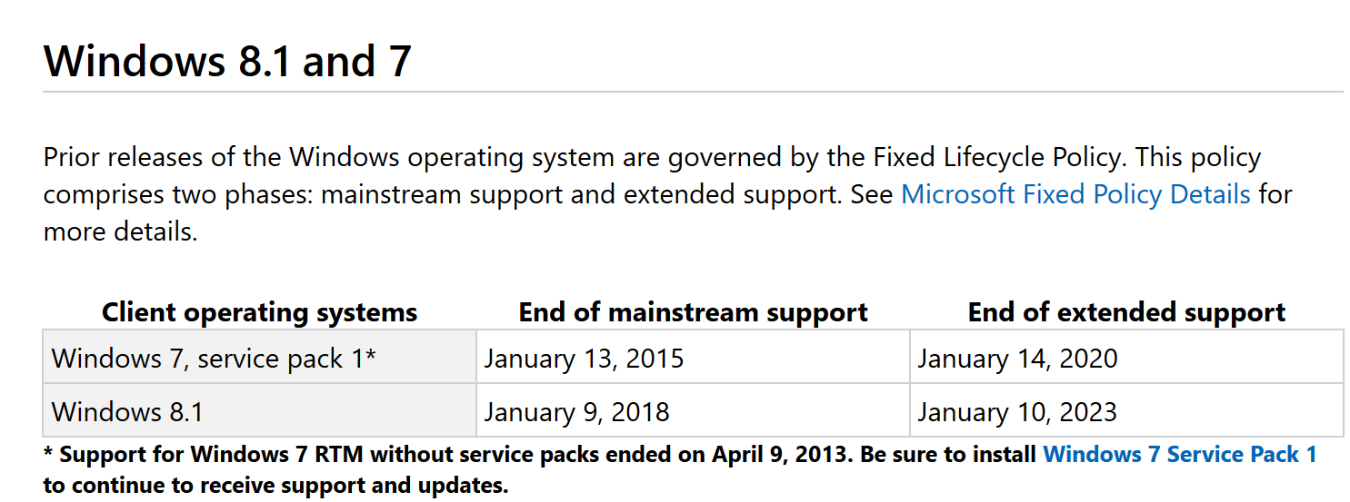 windows 7 free upgrade to 10 2019