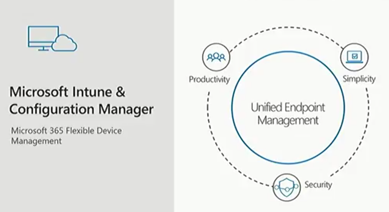 Managing devices with Microsoft Intune: What's new and